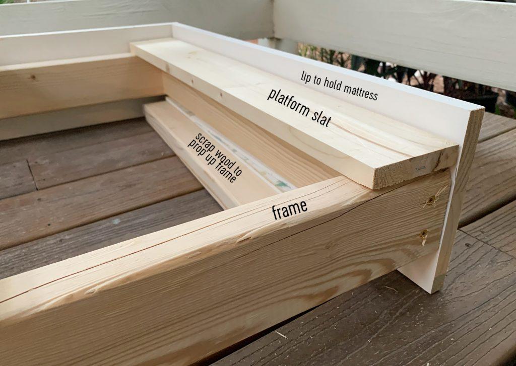 Схема рамы 2x4, установленной на обрезке древесины, чтобы определить высоту внешнего выступа